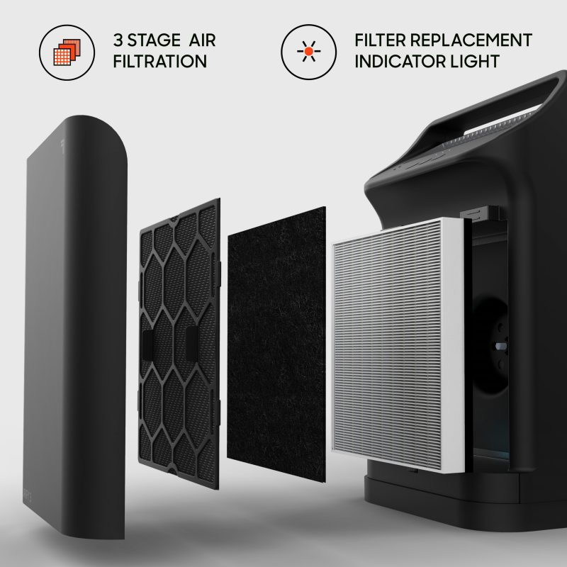 Sharper Image PURIFY 3 Air Purifier Filtration